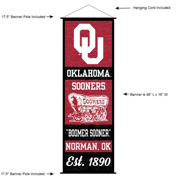 "This ""ready to hang"" University of Oklahoma Decor and Banner is made of polyester material, measures a large 17.5"" x 48"", offers screen printed athletic logos, and includes both top and bottom 3/4"" diameter plastic banner poles and hanging cord. Our University of Oklahoma D�cor and Banner is Officially Licensed by the selected college and NCAA."